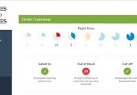 New Fulfilment Portal Offers Advanced Data Mining for e-Retailers