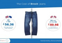 Delivering Brexit: International Delivery Experts Reveal the True Cost of Leaving the EU