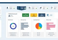 Ctrack launches Executive Dashboard to help deliver deeper fleet and driver performance insight