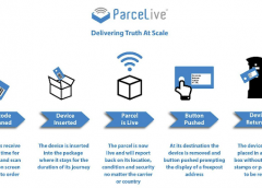 Real-Time Parcel Tracking