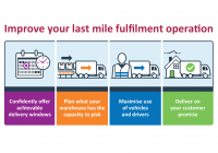 Paragon enhances last-mile fulfilment software