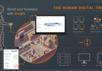 Human Digital Twin: The digital counterpart to the human worker